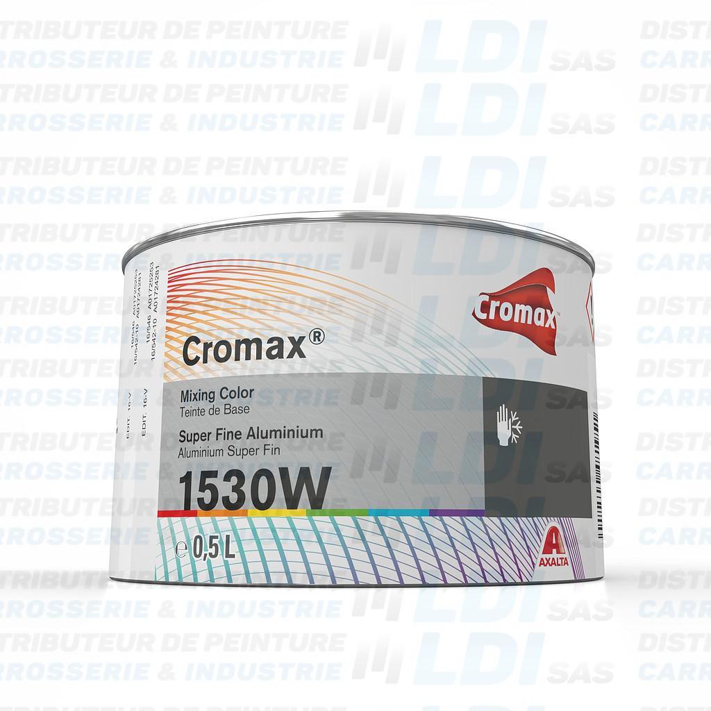 CROMAX ALUMINIUM FIN 0.5 L